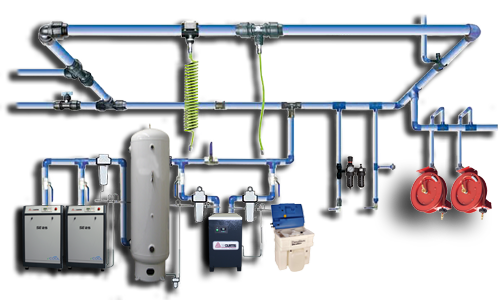 Compressed Air Piping >> Compressed Air Piping System Southern Fluid Systems